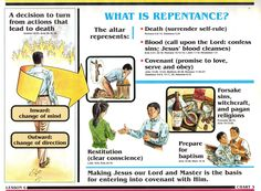 Search for Truth - What is Repentance?