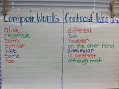 Extra Special Teaching: Compare and Contrast