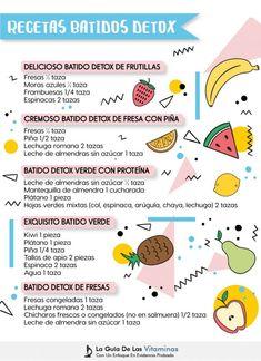 cartodo semplice dieta chetogenica