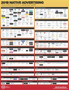 The 2018 Native Advertising Technology Landscape