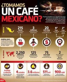 2 mil 250 millones de tazas de café se consumen al día, checa este y otros datos relevantes en la #Infographic