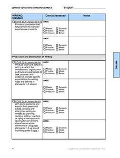 √√~ Common Core ELA Standards Checklists ~√√~ Grade 6 ~√√