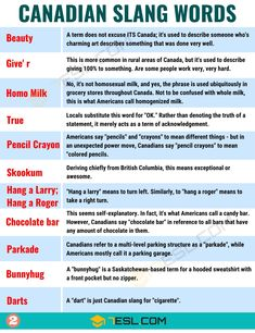 35 Popular Canadian Slang Words Everyone Should Know - 7 E S L Canadian Things, English Phrases, Slang English, English Vocabulary, Canadian Facts, Native Canadian, Canadian English, Canadian History, Humor