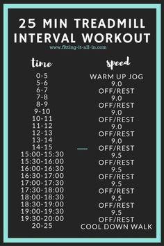 Running On Treadmill, Treadmill Workouts, Running Workouts, Funny Workout Shirts, Workout Humor, Best At Home Workout, At Home Workouts, Do Exercise, Medical School