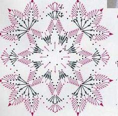 New Crochet Lace Pattern Motif Granny Squares Ideas Crochet Snowflake Pattern, Crochet Mandala Pattern, Crochet Motifs, Crochet Snowflakes, Crochet Flower Patterns, Crochet Diagram, Crochet Stitches Patterns, Doily Patterns, Crochet Squares