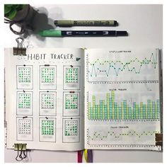 My June habit trackers all filled in. Seems like I need to focus on some of the habits.. 🗺📔 . . . #bulletjournal #bulletjournaling…