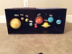 Solar system diorama                                                                                                                                                                                 More