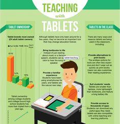 teaching tablets