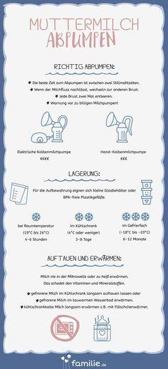 Muttermilch abpumpen: die wichtigsten Infos auf einen Blick.