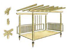 Yksinkertainen pergola on viileä levähdyspaikka ja pihan silmänilo. Katso Meidän Mökin ohjeet ja rakenna itse puinen pergola!