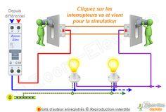 schema-electrique-va-et-vient. Home Electrical Wiring, Electrical Diagram, Electrical Plan, Electrical Projects, Venus, Monster Garage, Electronic, Track Lighting, Ceiling Lights
