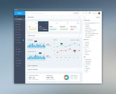 Dashboard UI by samsu for Agile Infoways