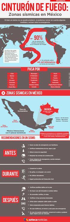 Cinturón de fuego: zonas sísmicas en México #infografia