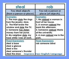Steal vs Rob
