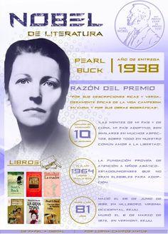 Pearl S. Buck, la premio Pulitzer que ganó el Nobel de #Literatura, por @Lorna Campos M.  Ingresa a la web de la imagen para poder acceder a los links de la infografía | De Papel a Digital