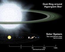 Hypergiant Star vs our Solar System Spitzer Space Telescope, Giant Star, Neutron Star, Nasa Images, Star Formation, Our Solar System, Space Exploration, Milky Way, Mind Blown