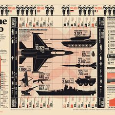 02. SYNTHESIZED DATA **********************[FRANCESCO FRANCHI - military spending analysis]