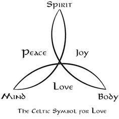 Irish Gaelic Sign Celtic symbol for love symbols and meanings Tatoo Symbol, I Tattoo, Love Symbol Tattoos, Tattoo Quotes, Courage Tattoos, Ankh Symbol, Knot Tattoo, Sternum Tattoo, Samoan Tattoo