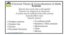 Envision Gifted. Universal Theme- Systems in Math.