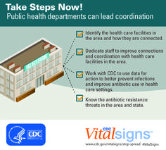Public health departments and health care facilities must work together now to stop the spread of drug-resistant infections in the future. Learn more: www.cdc.gov/vitalsigns/stop-spread