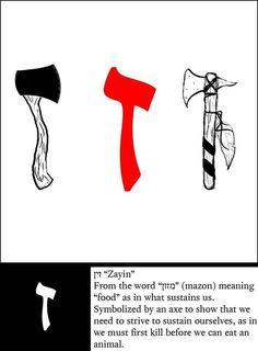 Zayin = cut, to cut off. Pronounced Z as in zebra.