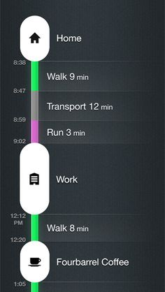 Sports & Recreation: ProtoGeo's Moves app tracks your walking, cycling and running, turning your iPhone into a pedometer.