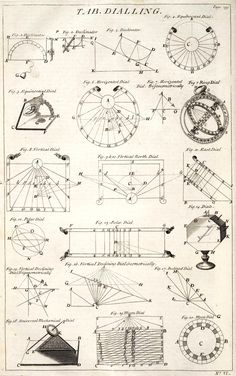 Table of Dialling, Cyclopaedia, Volume 1 - Cyclopaedia – Wikipédia, a… Sacred Geometry Symbols, Geometry Art, Geometry Architecture, Esoteric Art, Geometric Drawing, Math Art, Mystique, Technical Drawing, Science