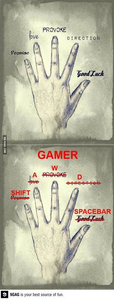 This this and a thousand times this. Sorry, console gamers, I love you guys with all my heart, but the Boss is a PC gamer for life. WASD-FTW.