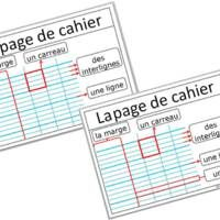 affiche autour du vocabulaire concernant la page de cahier Teaching French, French Handwriting, Visual Dictionary, French Classroom, Classroom Setting, Interactive Notebooks, Community Boards, Back To School, Notebooks