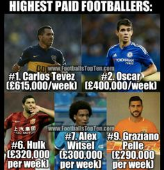 Highest paid footballers.  Follow us on facebook: facebook.com/lovesportsbuzz  Or on our website: http://lovesportsbuzz.co.uk