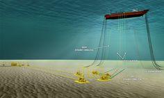 3D Oil & Gas Graphics