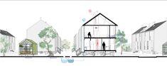 Galería de Mención Honrosa en Concurso de diseño de vivienda social sustentable en la Patagonia / Aysén, Chile - 12 Social Housing, Patagonia, Chile, Architecture, Ea, Painting, Outdoor, Pageants, Socialism