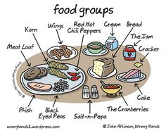 food groups.