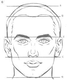 como dibujar rostros - Buscar con Google