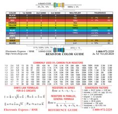 resistor colour code wheel   electrical   electronics, ham ... kwik wire diagram color code ouku wire harness color code