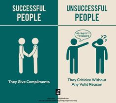 The Differences Between Successful & Unsuccessful Individuals - DesignTAXI.com