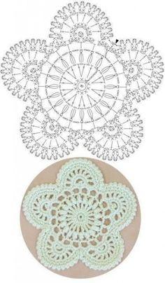 Captivating All About Crochet Ideas. Awe Inspiring All About Crochet Ideas. Crochet Circle Pattern, Crochet Coaster Pattern, Crochet Symbols, Crochet Mandala Pattern, Crochet Circles, Crochet Doily Patterns, Crochet Diagram, Crochet Squares, Thread Crochet