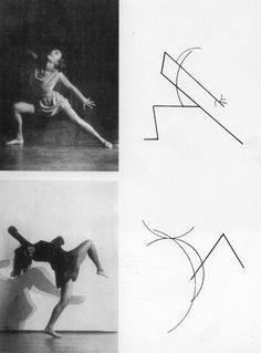 """leopoldasbeach: abbieannia: Wassily Kandinsky, """"Tanzkurven: Zu den Tänzen der Palucca,"""" Das Kunstblatt, Potsdam, vol. 10, no. 3 (1926) tellement cool désolée mais HDLDSM"""