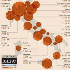 Lombardia e Sicilia guidano il ranking delle uscite. Germania, Inghilterra e Svizzera prime mete