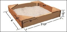 Sandbox and dimensions