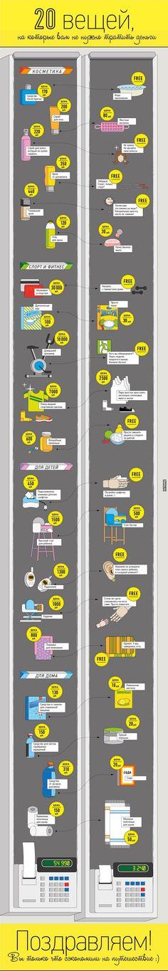 20 вещей, на которые вам не стоит тратить деньги: HURU.RU