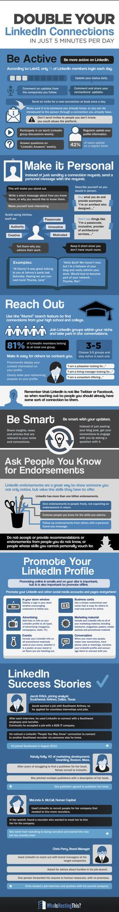 5 Strategies to Double Your LinkedIn Connections Organically [infographic] | WeRSM | We Are Social Media
