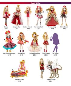 Ever After High Collection: - Por Personajes -