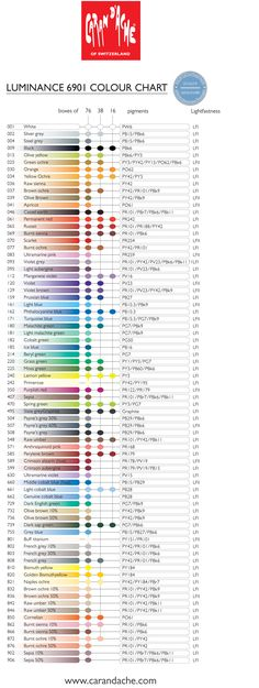 Caran d'Ache Luminance Artists' Pencils - Colour Chart
