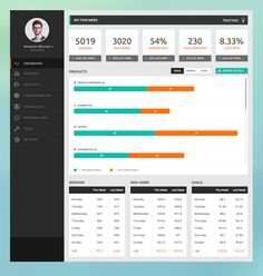 Google Analytics Dashboard 2 — interface design for an analytical tool that provides custom data statistics for a particular project