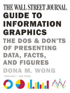 The Wall Street Journal Guide to Information Graphics: The Dos and Don'ts of Presenting Data, Facts, and Figures by Dona M. Wong $18.55 http://www.amazon.com/dp/0393347281/ref=cm_sw_r_pi_dp_DLpOtb1C5H70ZGQJ bookmark us please at www.webshoppingmasters.com/salter3811 Money Book, Information Visualization, Data Visualization, Book Lists, Reading Lists, Book Club Books, Books To Read, Design Thinking, Branding