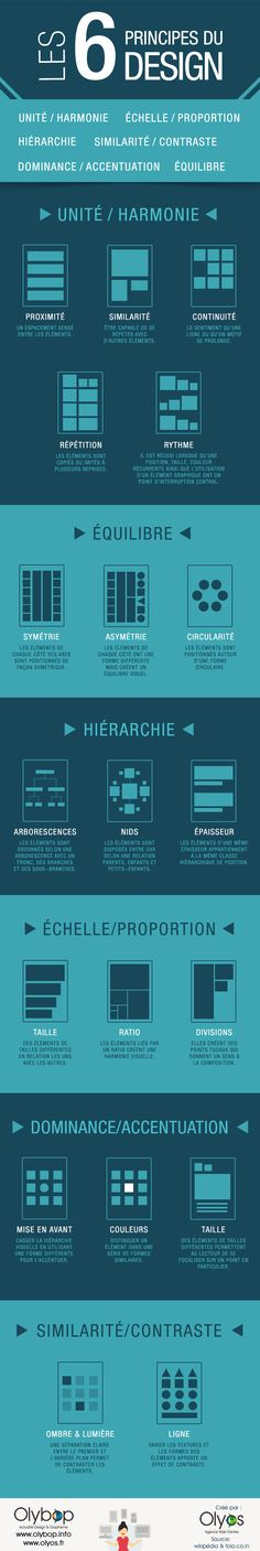 Infographie les 6 pricipes du design - Wireframe - design website
