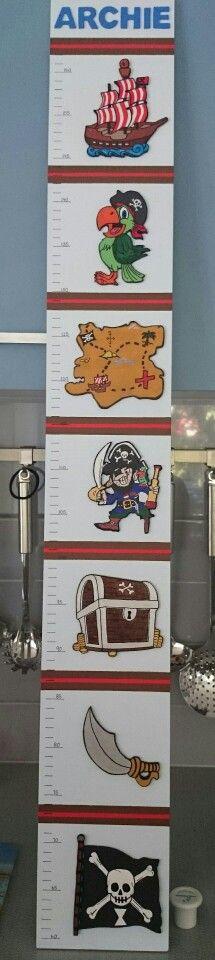 Pirate theme height chart