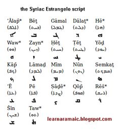 Aramaic for absolute beginners.What is Aramaic?Is it still spoken?What is Syriac,Assyrian,Jesus's Aramaic,etc. Syriac Language, Aramaic Language, Aramaic Alphabet, Alphabet Symbols, Script S, 1st Grade Math, Cursive, Middle East, Teaching