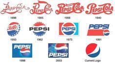 Storie di loghi. Così è cambiato il marchio della Pepsi-Cola, il soft drink inventato da un farmacista nel 1898
